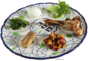Passover Seder Plate.png